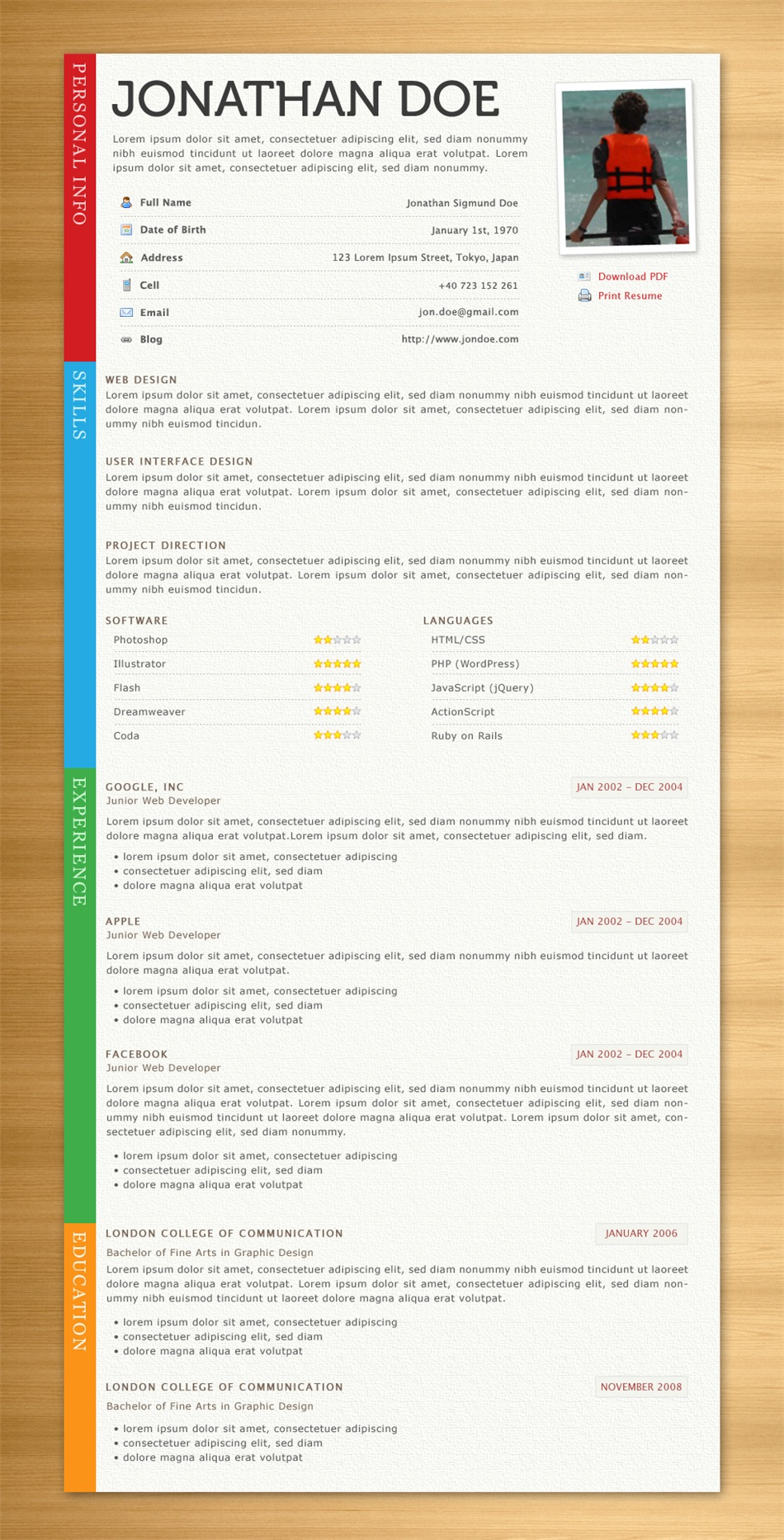 Types of resume and examples